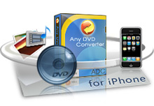 iPhone 3G video converter