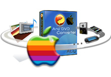 Any DVD Converter = DVD Ripper + MPEG Converter + AVI Converter + FLV Converter + YouTube Video Converter + MP4 Converter