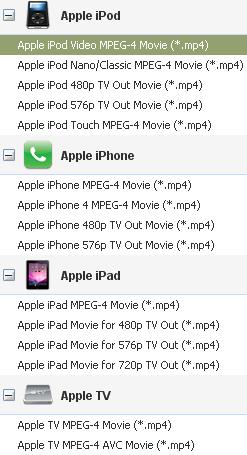 WebM to iPod iPad iPhone Video Converter - Convert WebM to