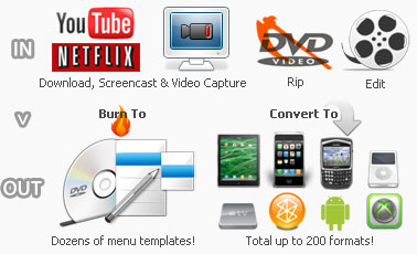 Banner do Any Video Converter Ultimate
