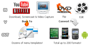 convertitore dvd, convertitore video, Cattura dello Schermo, Rippa DVD e converte video per iPod, iPhone, Android...